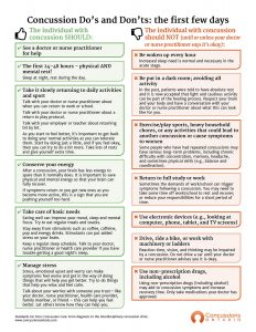 Concussion Do's and Dont's